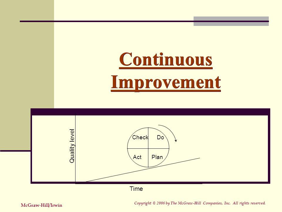 Lead a Plan-Do-Check-Act (PDCA) process improvement initiative.
