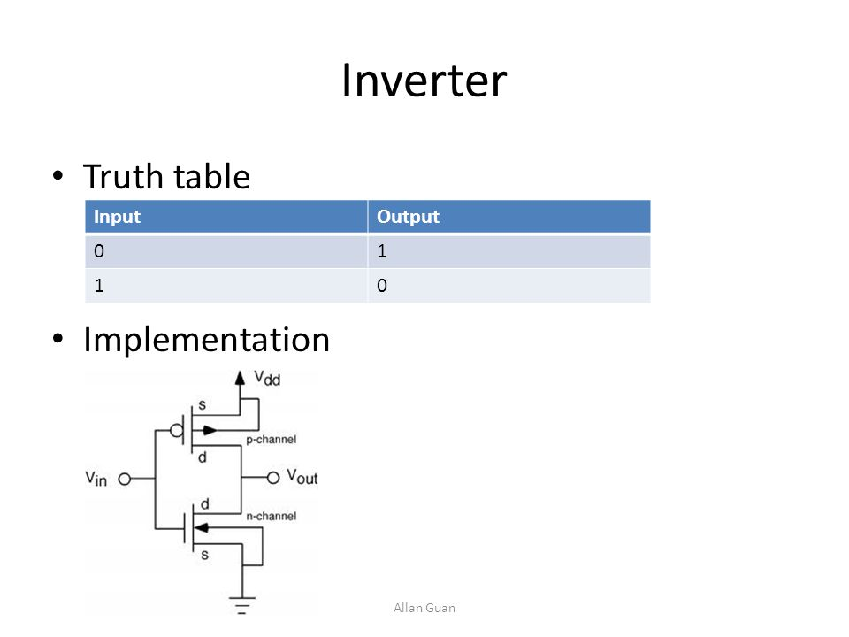Inverter Truth table Implementation InputOutput 01 10 Allan Guan