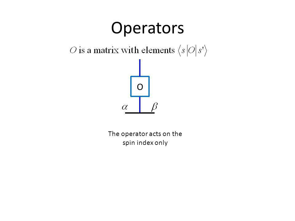 Operators O The operator acts on the spin index only