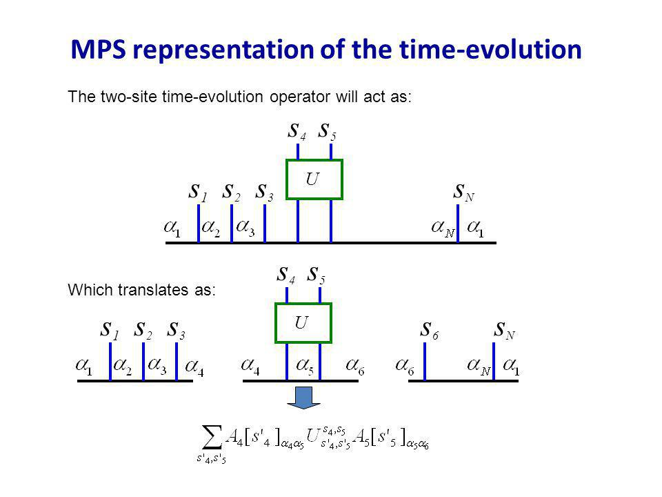 s 1 s 2 s 3 s N MPS representation of the time-evolution The two-site time-evolution operator will act as: U s 4 s 5 Which translates as: s 1 s 2 s 3