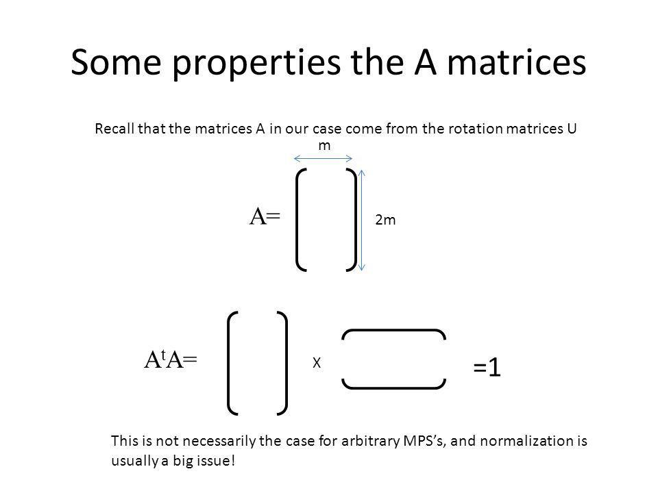 Some properties the A matrices Recall that the matrices A in our case come from the rotation matrices U A= 2m m A t A= X =1 This is not necessarily th