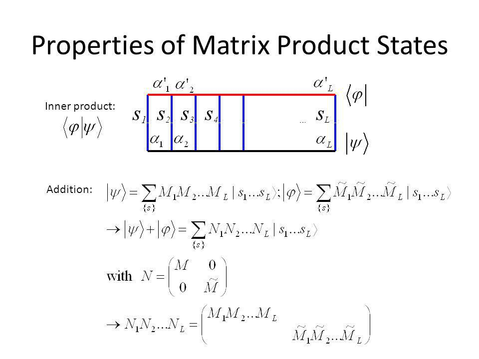 Properties of Matrix Product States Inner product: s 1 s 2 s 3 s 4 … s L Addition: