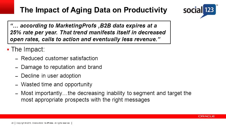 Copyright © 2013, Oracle and/or its affiliates. All rights reserved. 23 The Impact of Aging Data on Productivity The Impact: – Reduced customer satisf