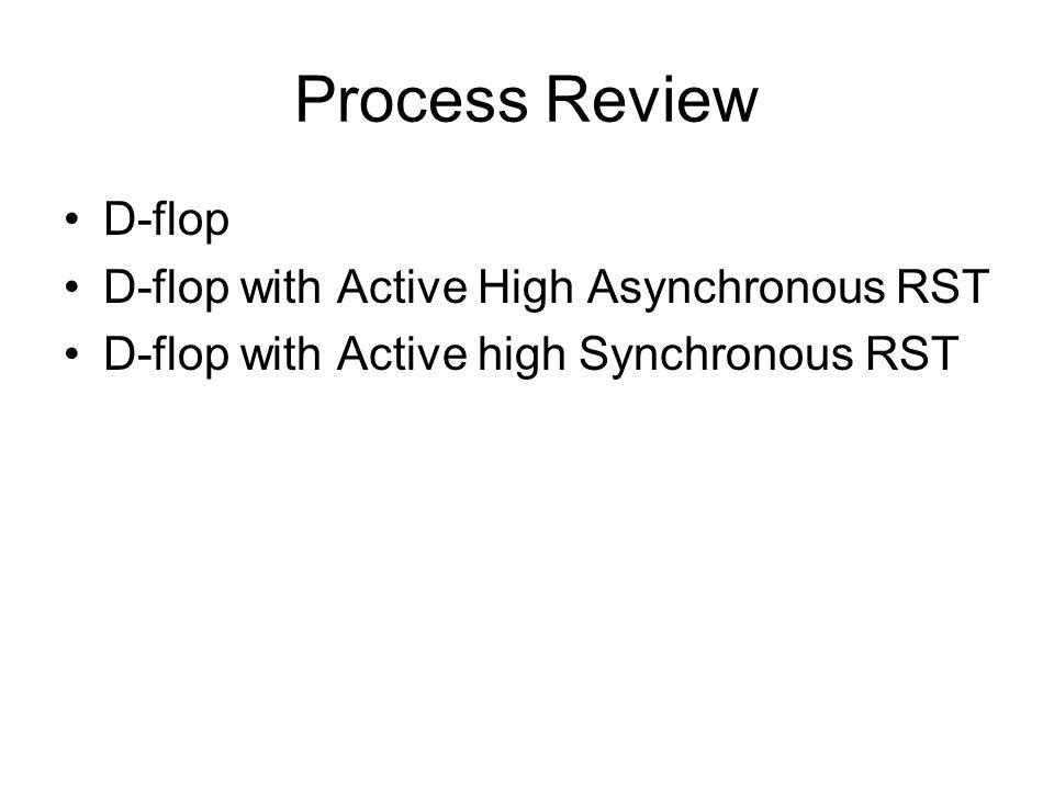 D-flop D-flop with Active High Asynchronous RST D-flop with Active high Synchronous RST