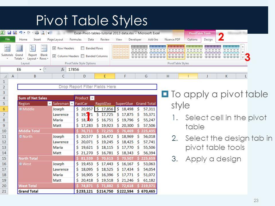 Pivot Table Styles 23 To apply a pivot table style 1.Select cell in the pivot table 2.Select the design tab in pivot table tools 3.Apply a design 1 2