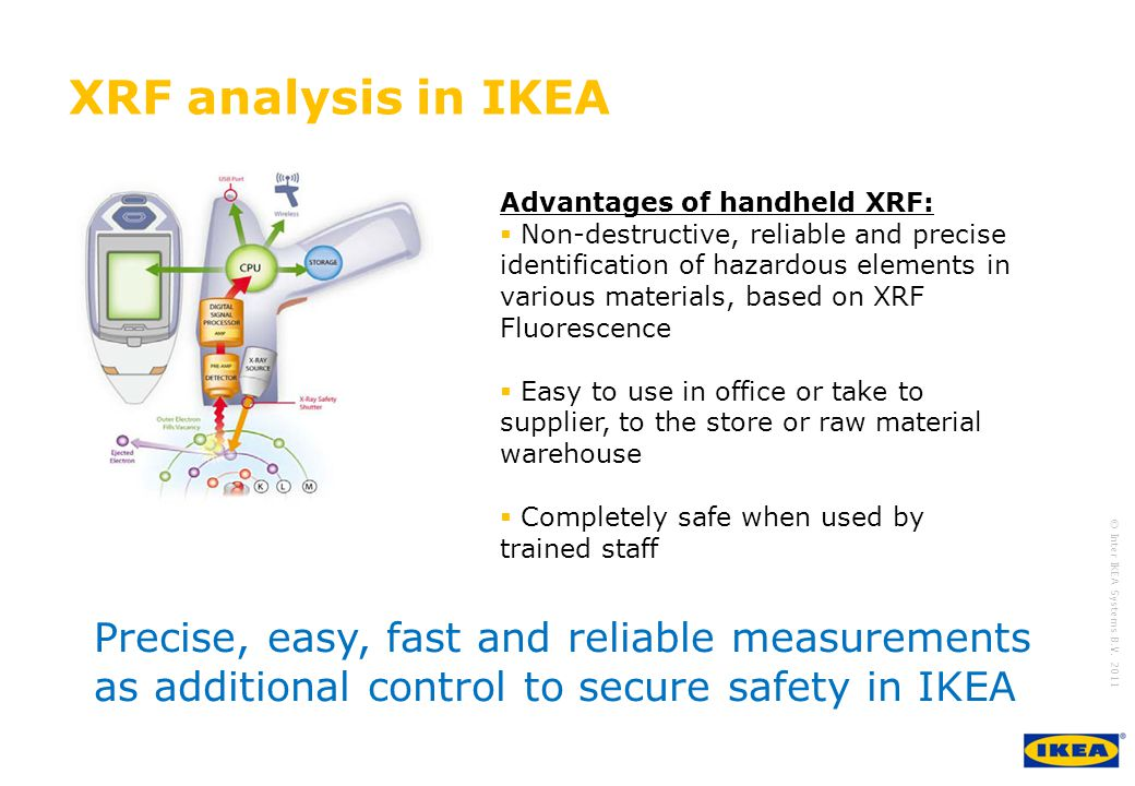 growing IKEA Together © Inter IKEA Systems B.V. 2011 XRF analysis in IKEA Advantages of handheld XRF: Non-destructive, reliable and precise identifica