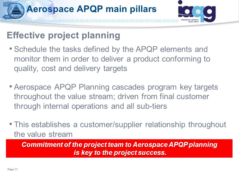 Effective project planning Schedule the tasks defined by the APQP elements and monitor them in order to deliver a product conforming to quality, cost