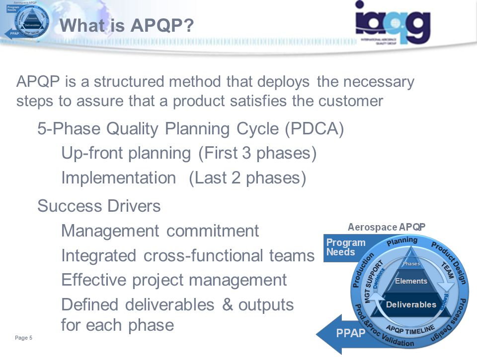 What is APQP? APQP is a structured method that deploys the necessary steps to assure that a product satisfies the customer 5-Phase Quality Planning Cy