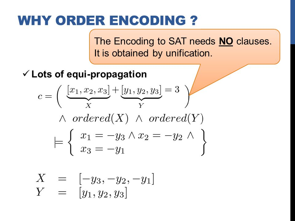 WHY ORDER ENCODING . Lots of equi-propagation The Encoding to SAT needs NO clauses.