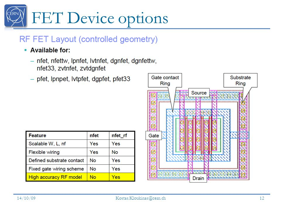 FET Device options 14/10/09 Kostas.Kloukinas@cern.ch 12