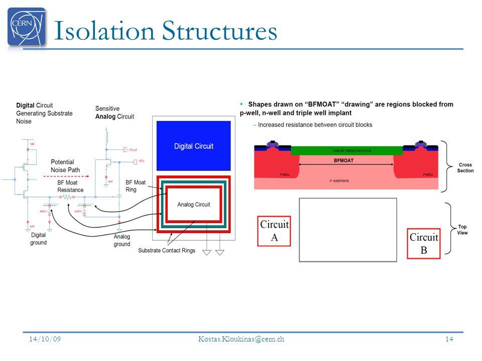 Isolation Structures 14/10/09 Kostas.Kloukinas@cern.ch 14