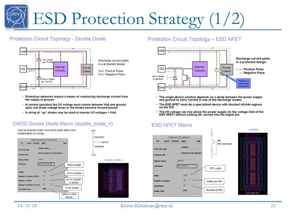 ESD Protection Strategy (1/2) 14/10/09 Kostas.Kloukinas@cern.ch 23