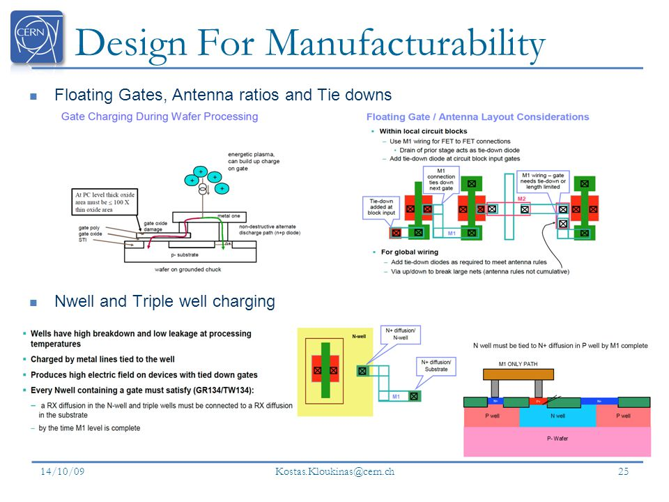 Design For Manufacturability 14/10/09 Kostas.Kloukinas@cern.ch 25 Floating Gates, Antenna ratios and Tie downs Nwell and Triple well charging
