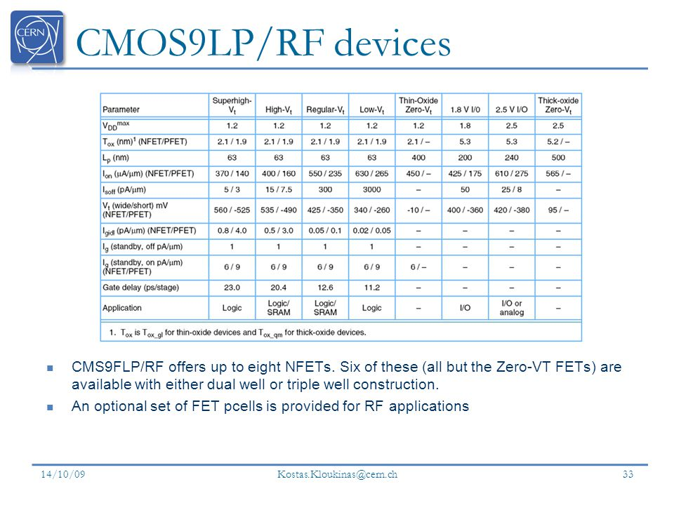 CMOS9LP/RF devices CMS9FLP/RF offers up to eight NFETs.
