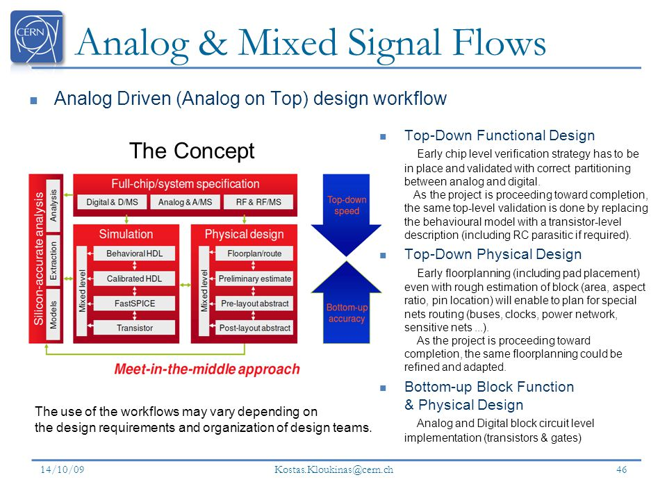 Analog & Mixed Signal Flows 14/10/09 Kostas.Kloukinas@cern.ch 46 The Concept The use of the workflows may vary depending on the design requirements and organization of design teams.