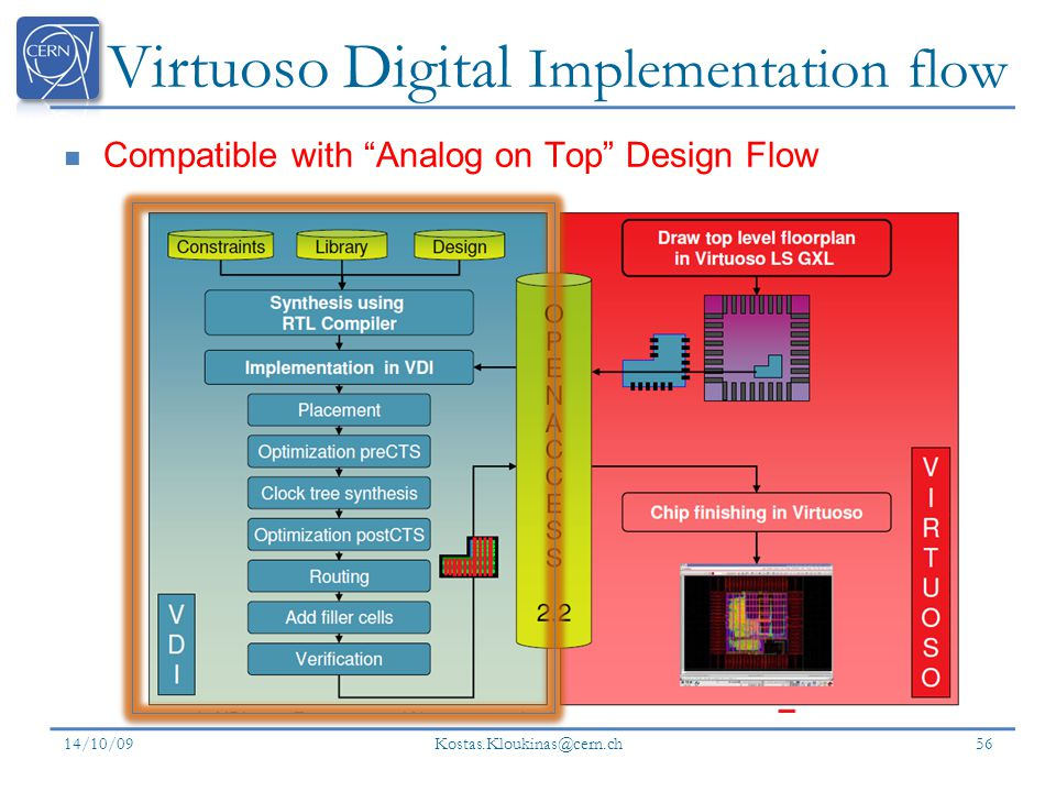 Virtuoso Digital Implementation flow Compatible with Analog on Top Design Flow 14/10/09 Kostas.Kloukinas@cern.ch 56