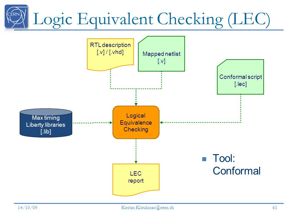 Logic Equivalent Checking (LEC) 14/10/09 Kostas.Kloukinas@cern.ch 61 Tool: Conformal Logical Equivalence Checking Max timing Liberty libraries [.lib] Mapped netlist [.v] Conformal script [.lec] RTL description [.v] / [.vhd] LEC report