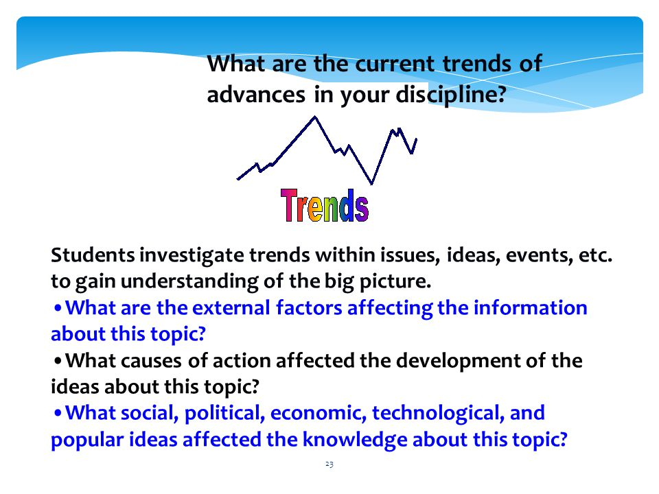 23 Students investigate trends within issues, ideas, events, etc.