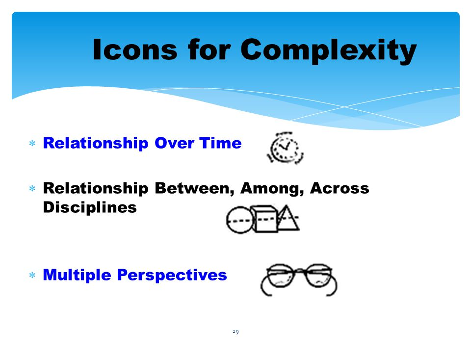 29 Icons for Complexity Relationship Over Time Relationship Between, Among, Across Disciplines Multiple Perspectives