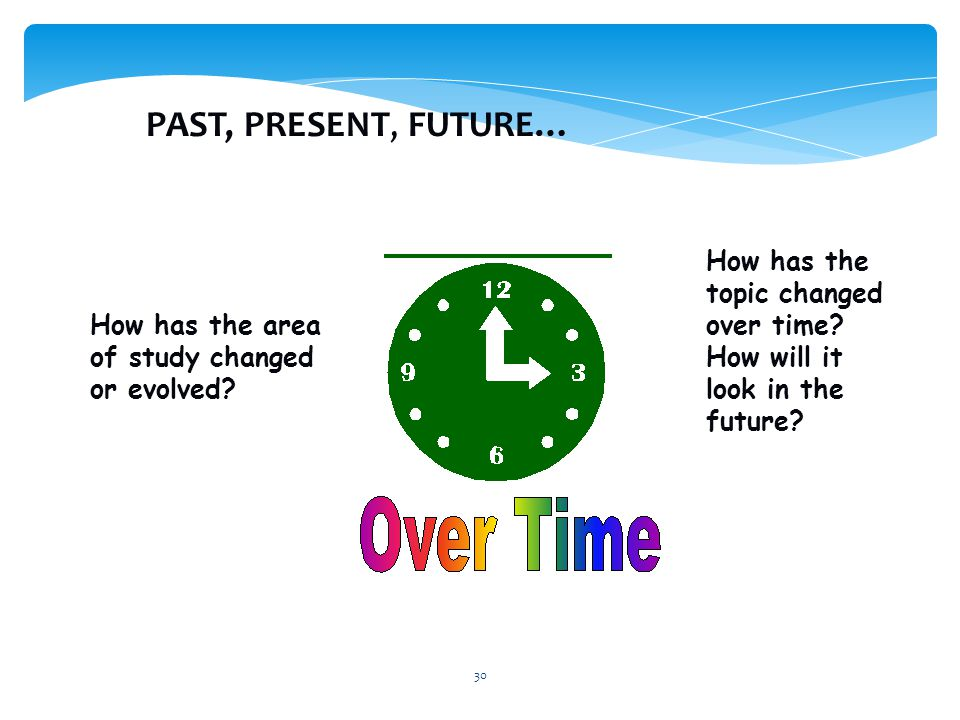 30 PAST, PRESENT, FUTURE… How has the area of study changed or evolved.