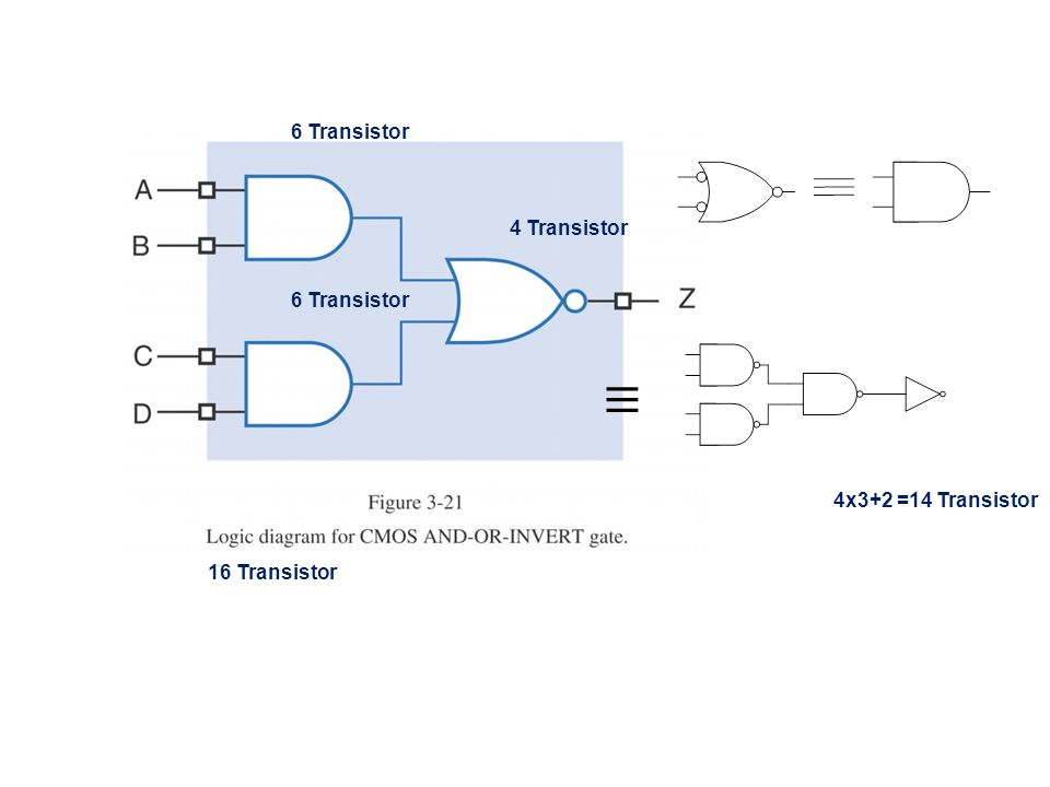 4x3+2 =14 Transistor 6 Transistor 4 Transistor 16 Transistor