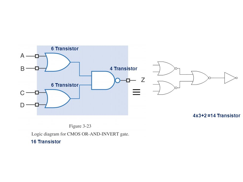 4x3+2 =14 Transistor 6 Transistor 4 Transistor 6 Transistor 16 Transistor