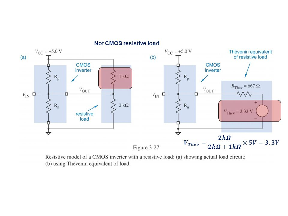 Not CMOS resistive load