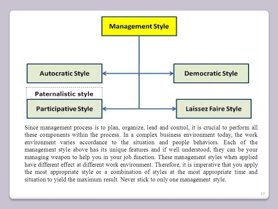 Paternalistic style Since management process is to plan, organize, lead and control, it is crucial to perform all these components within the process.