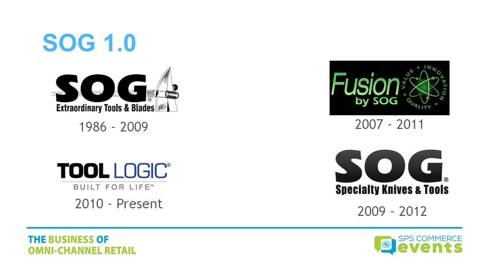 SOG 1.0 1986 - 2009 2007 - 2011 2010 - Present 2009 - 2012