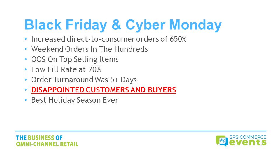 Black Friday & Cyber Monday Increased direct-to-consumer orders of 650% Weekend Orders In The Hundreds OOS On Top Selling Items Low Fill Rate at 70% O