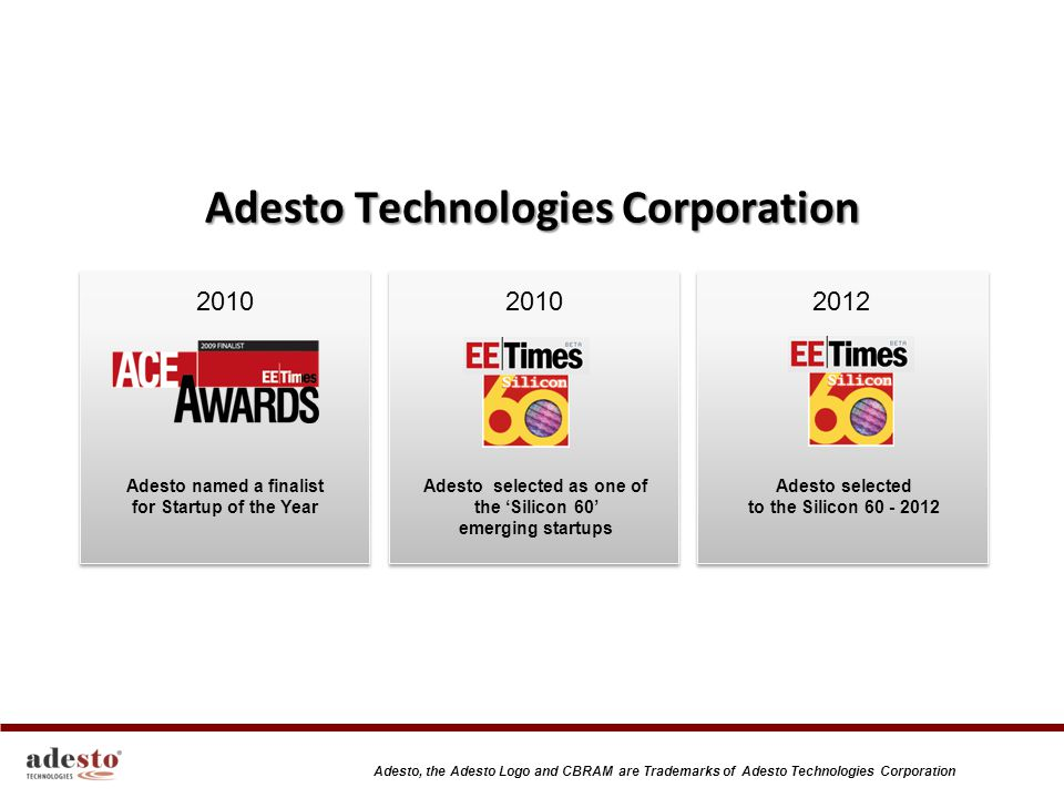 Adesto, the Adesto Logo and CBRAM are Trademarks of Adesto Technologies Corporation Summary Adesto Technologies is a memory centric company focused on delivering solutions for data and code storage.