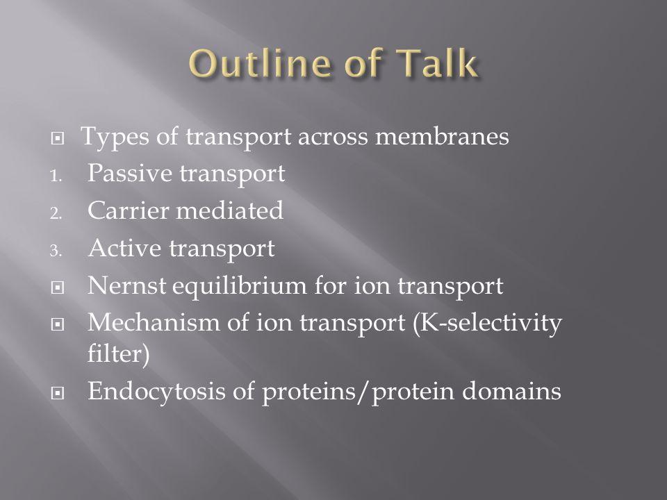 Introduction to Cellular Biophysics A.Molecular Basis of Membrane Transport.
