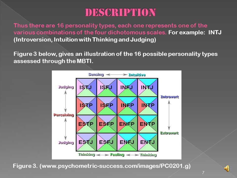 The MBTI-Form M has four dichotomous scales: Extraversion-Introversion (EI) Sensation-Intuition (SN) Thinking-Feeling (TF) Judgment-Perception (JP) Figure 2 further explains these dichotomies.