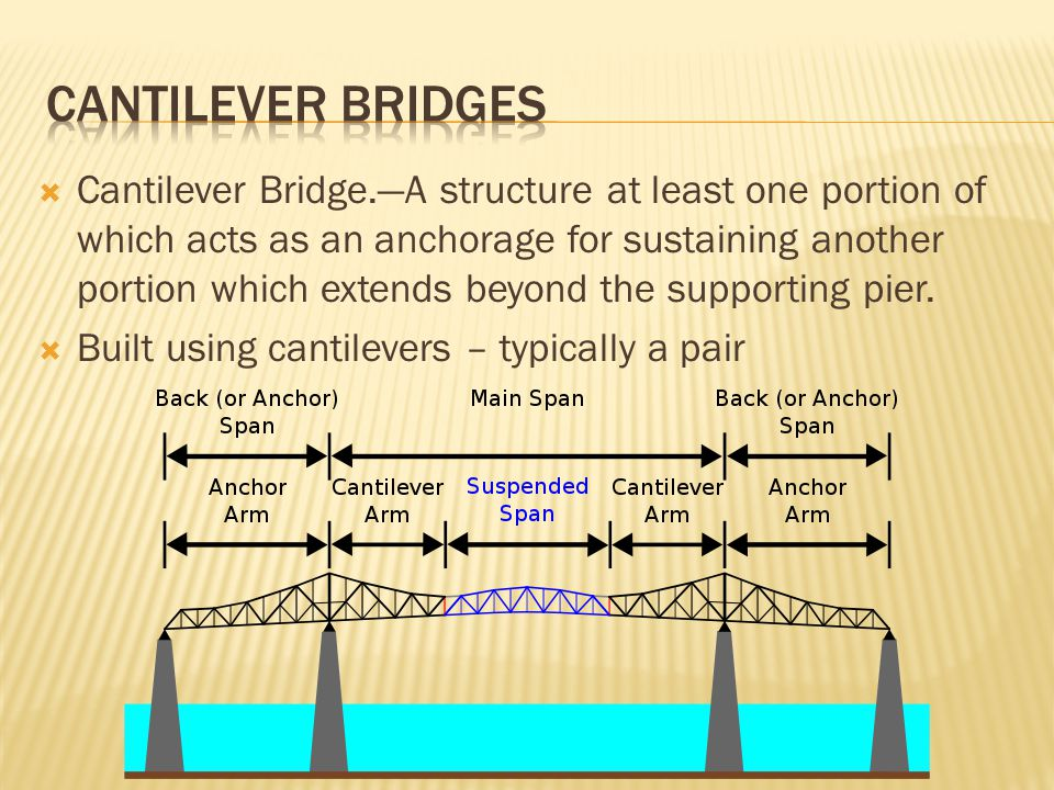 Bridge with abutments at each end shaped as a curved arch Work by transferring loads horizontally to abutments