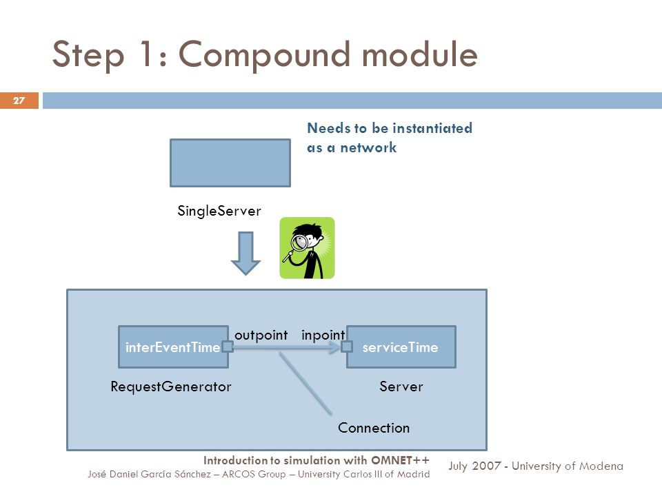 Step 1: Compound module 27 interEventTimeserviceTime RequestGeneratorServer outpointinpoint Connection SingleServer Needs to be instantiated as a network Introduction to simulation with OMNET++ José Daniel García Sánchez – ARCOS Group – University Carlos III of Madrid July 2007 - University of Modena