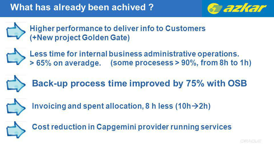 Higher performance to deliver info to Customers (+New project Golden Gate) Less time for internal business administrative operations. > 65% on averadg