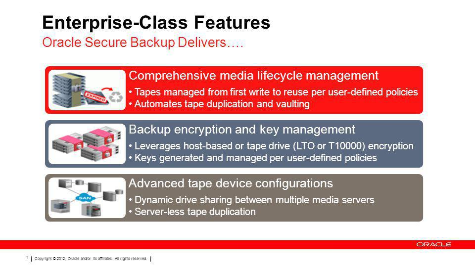 Copyright © 2012, Oracle and/or its affiliates. All rights reserved. 7 Enterprise-Class Features Oracle Secure Backup Delivers…. Comprehensive media l