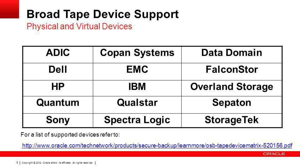 Copyright © 2012, Oracle and/or its affiliates. All rights reserved. 9 Broad Tape Device Support Physical and Virtual Devices ADICCopan SystemsData Do