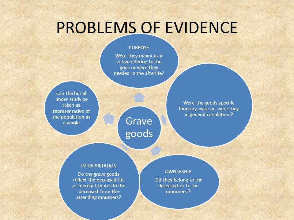 PROBLEMS OF EVIDENCE Grave goods PURPOSE Were they meant as a votive offering to the gods or were they needed in the afterlife? Were the goods specifi