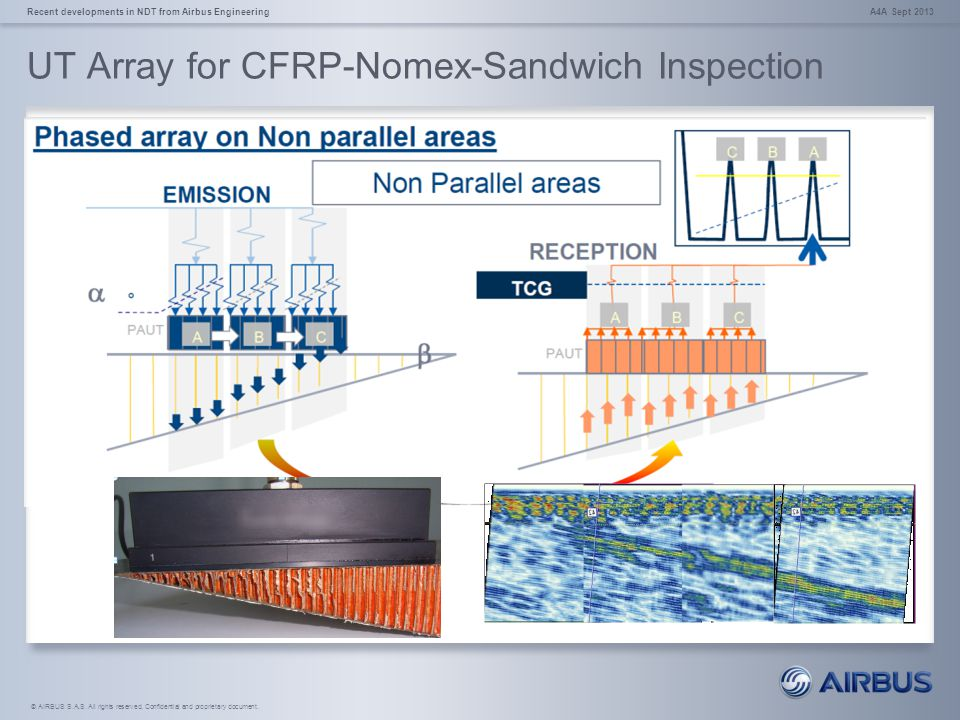 © AIRBUS S.A.S. All rights reserved. Confidential and proprietary document. UT Array for CFRP-Nomex-Sandwich Inspection A4A Sept 2013Recent developmen