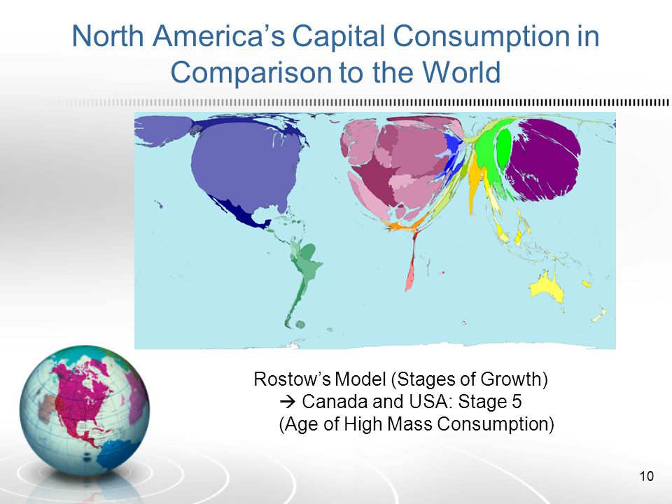 North Americas Capital Consumption in Comparison to the World Rostows Model (Stages of Growth) Canada and USA: Stage 5 (Age of High Mass Consumption) 10