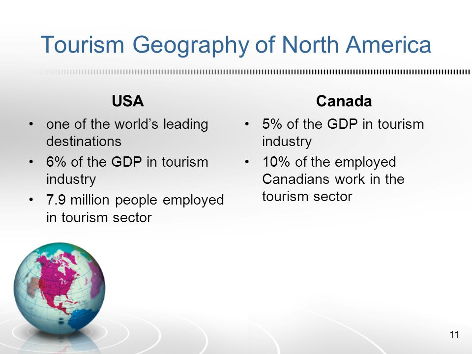 Tourism Geography of North America USA one of the worlds leading destinations 6% of the GDP in tourism industry 7.9 million people employed in tourism sector Canada 5% of the GDP in tourism industry 10% of the employed Canadians work in the tourism sector 11