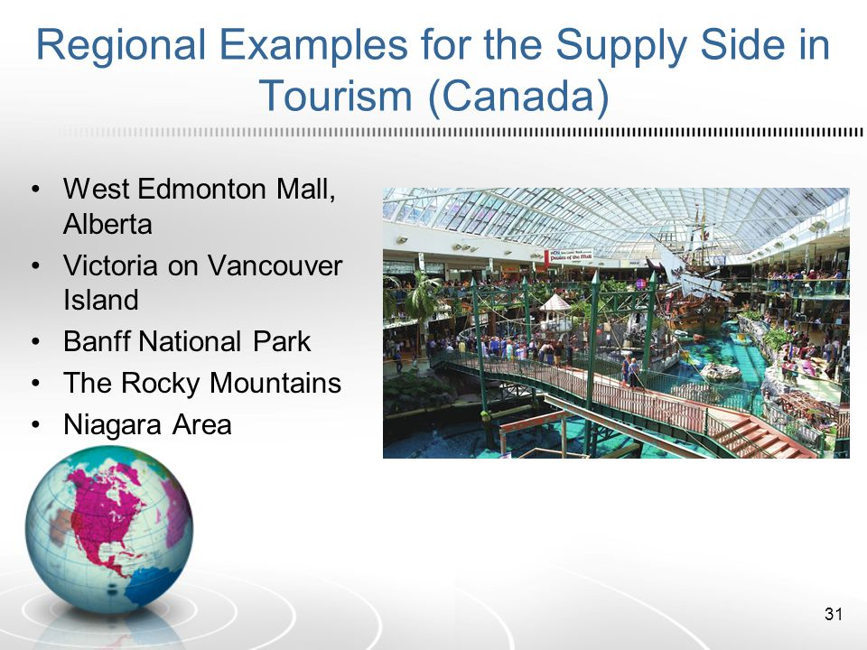 Regional Examples for the Supply Side in Tourism (Canada) West Edmonton Mall, Alberta Victoria on Vancouver Island Banff National Park The Rocky Mountains Niagara Area 31