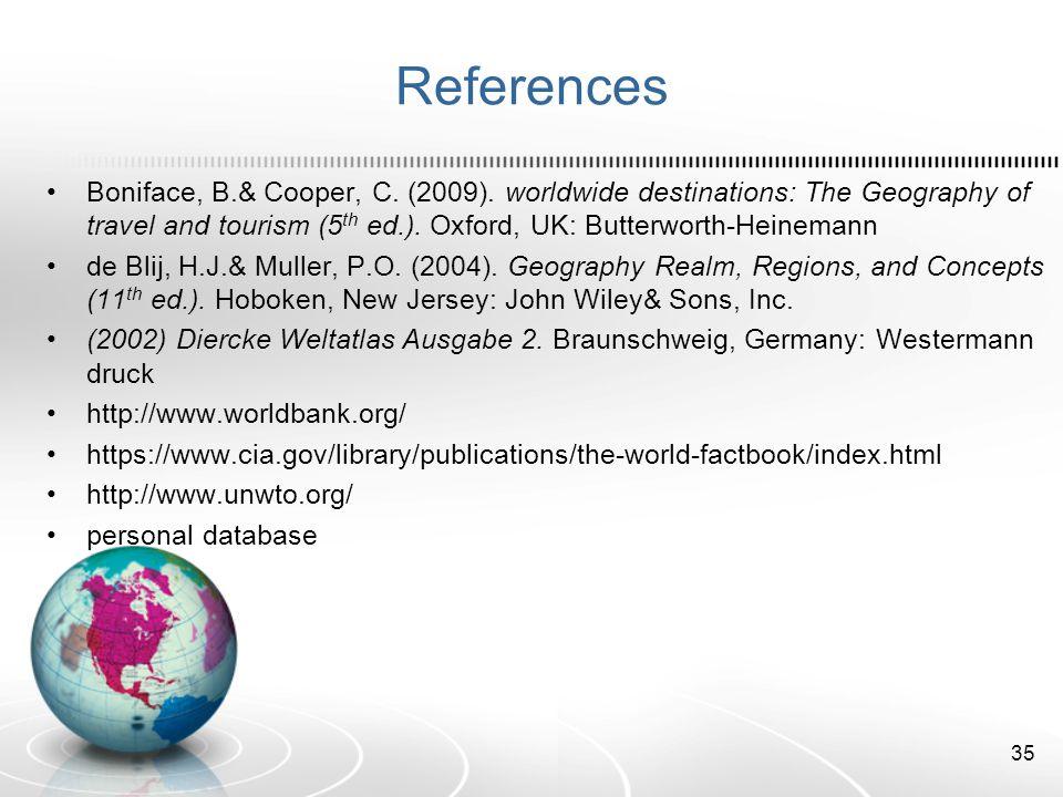 References Boniface, B.& Cooper, C.(2009).