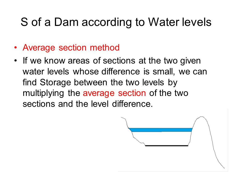 S of a Dam according to Water levels Average section method If we know areas of sections at the two given water levels whose difference is small, we can find Storage between the two levels by multiplying the average section of the two sections and the level difference.