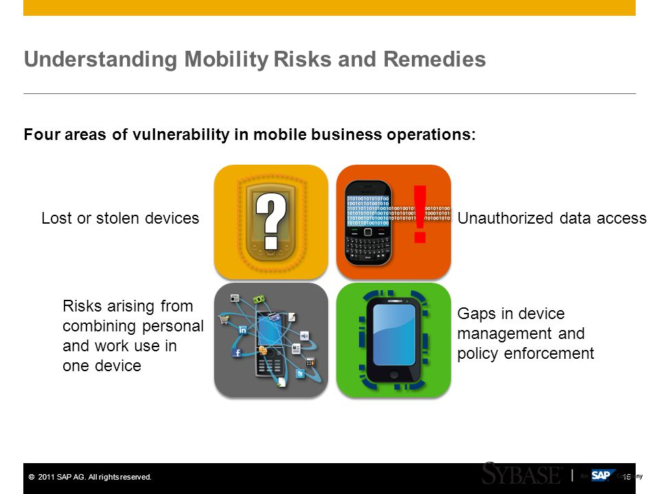 ©2011 SAP AG. All rights reserved.15 Understanding Mobility Risks and Remedies Four areas of vulnerability in mobile business operations: Lost or stol