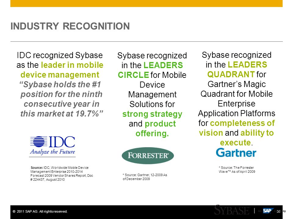 ©2011 SAP AG. All rights reserved.35 INDUSTRY RECOGNITION IDC recognized Sybase as the leader in mobile device management Sybase holds the #1 position