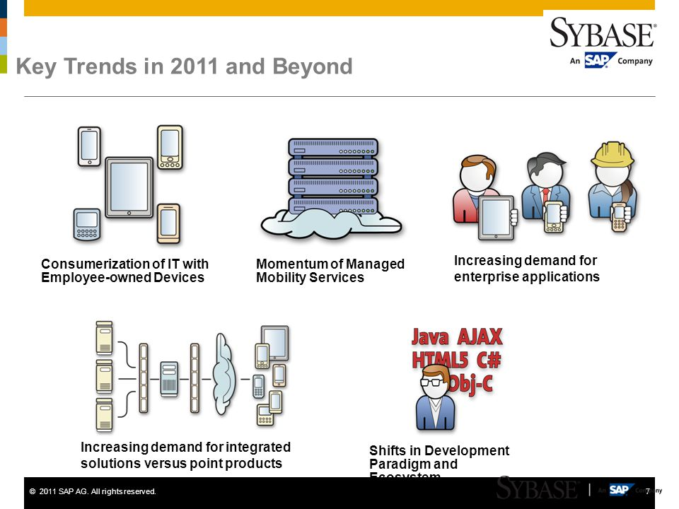 ©2011 SAP AG. All rights reserved.7 Key Trends in 2011 and Beyond Consumerization of IT with Employee-owned Devices Momentum of Managed Mobility Servi