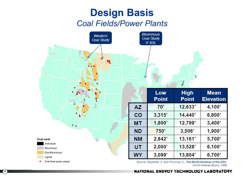28 Plant Efficiency, Montana Site