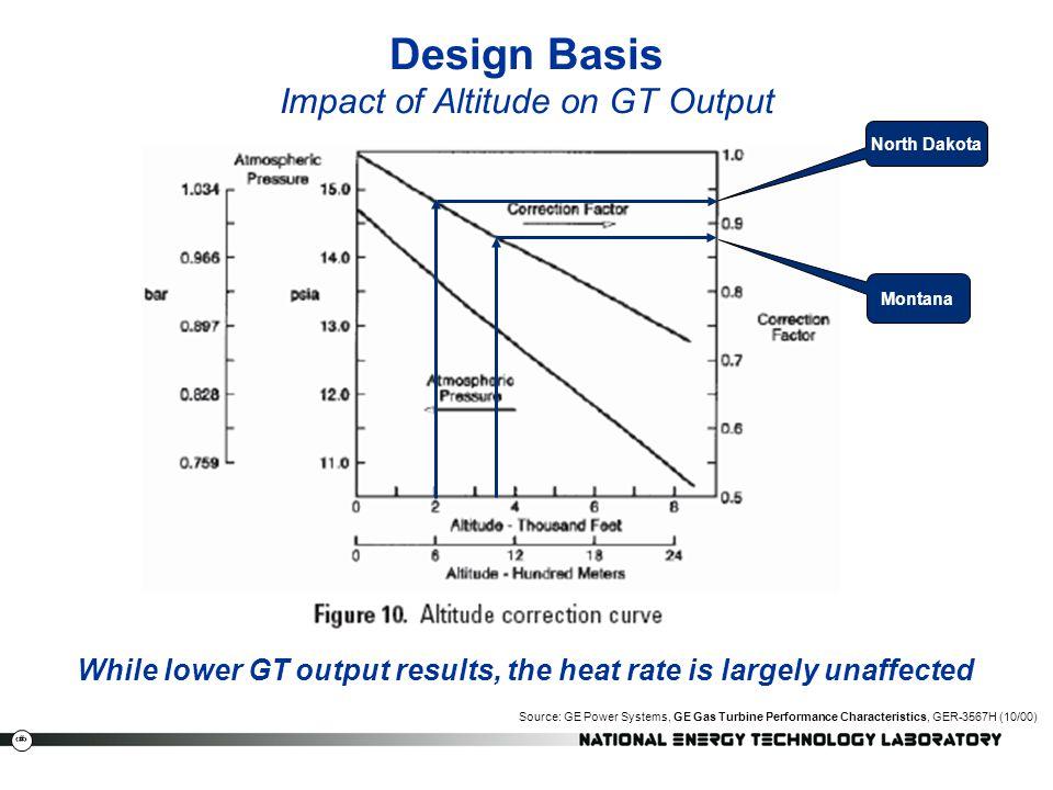 10 Design Basis Environmental Targets IGCCPCCFBCNGCC SO 2 0.0128 lb/MMBtu 0.132 lb/MMBtu Negligible NOx 15 ppmv (dry) @ 15% O 2 0.07 lb/MMBtu 2.5 ppmv (dry) @ 15% O 2 PM 0.0071 lb/MMBtu 0.013 lb/MMBtu N/A Hg > 90% capture PRBLIGPRBLIG N/A 0.6 lb/TBtu 1.1 lb/TBtu 3.0 lb/TBtu 4.8 lb/TBtu